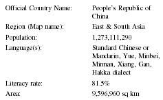official country names