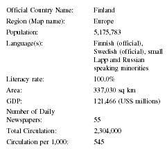 Finland People Characteristics | www.pixshark.com - Images ...