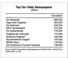 dagblad van het noorden online